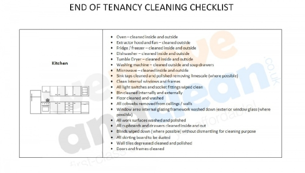 1. Cleaning Checklist – Kitchen-min
